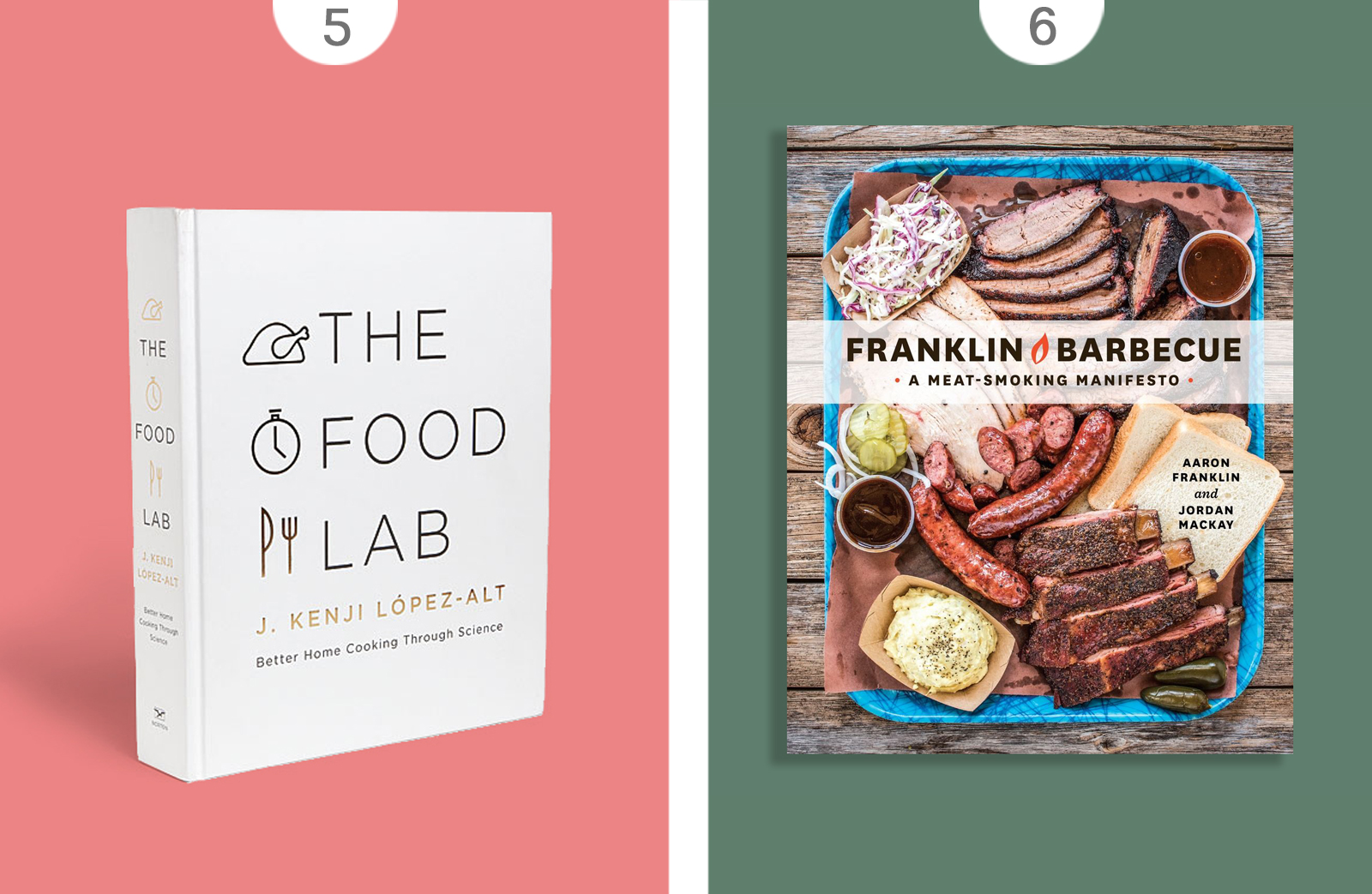 Cookbook gift guide 2015 spoon fork bacon 5 the food lab by j kenji lpez alt you guys this book is awesome if you have a food nerd friend who is always in the kitchen trying to figure out why forumfinder Choice Image